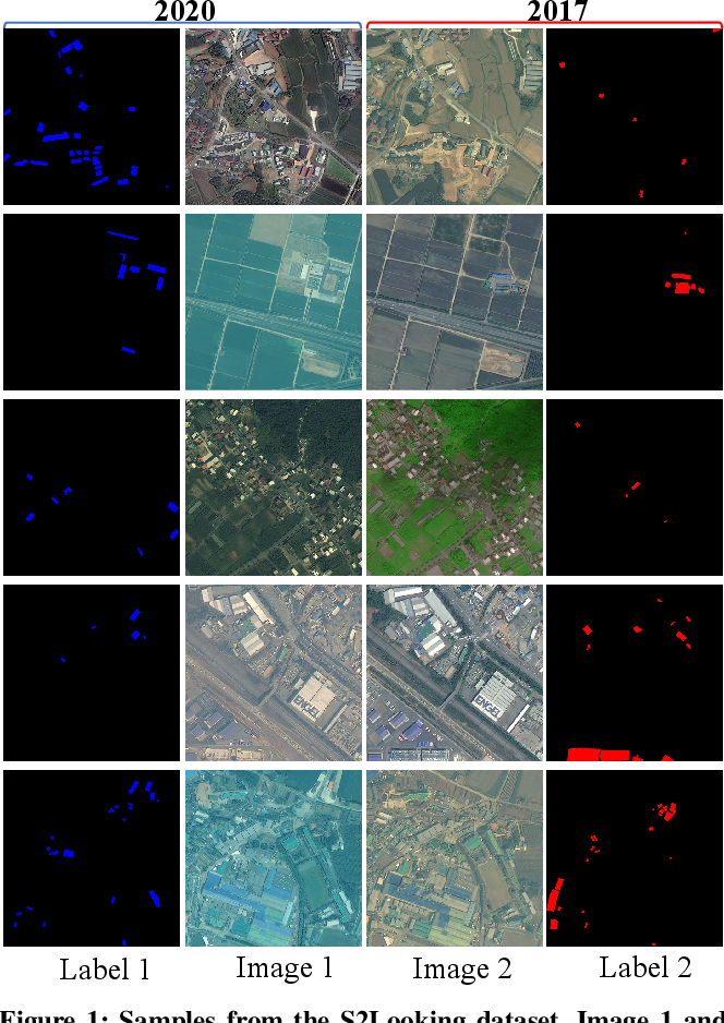 Figure 1 for S2Looking: A Satellite Side-Looking Dataset for Building Change Detection
