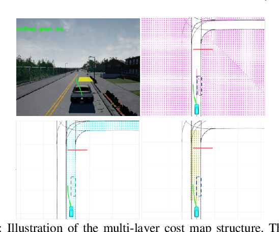 Figure 4 for Online Vehicle Trajectory Prediction using Policy Anticipation Network and Optimization-based Context Reasoning