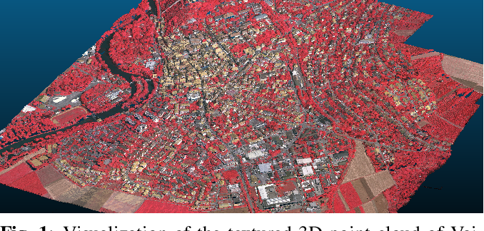 Figure 1 for Self-Supervised Learning for Stereo Reconstruction on Aerial Images