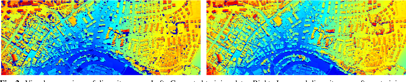 Figure 3 for Self-Supervised Learning for Stereo Reconstruction on Aerial Images