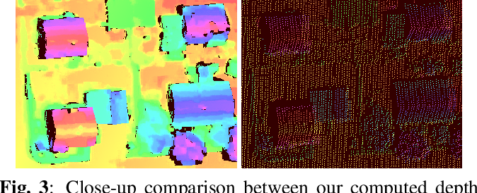 Figure 4 for Self-Supervised Learning for Stereo Reconstruction on Aerial Images