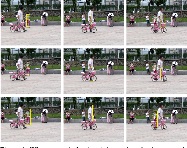 Figure 1 for MAVOT: Memory-Augmented Video Object Tracking