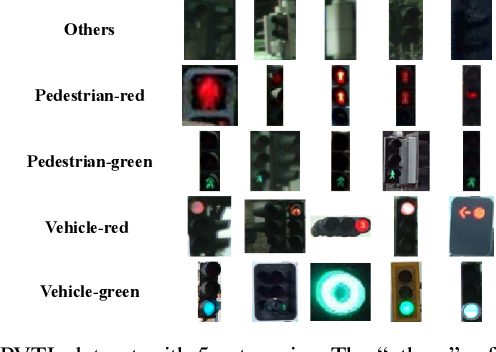 Figure 2 for Flying Guide Dog: Walkable Path Discovery for the Visually Impaired Utilizing Drones and Transformer-based Semantic Segmentation