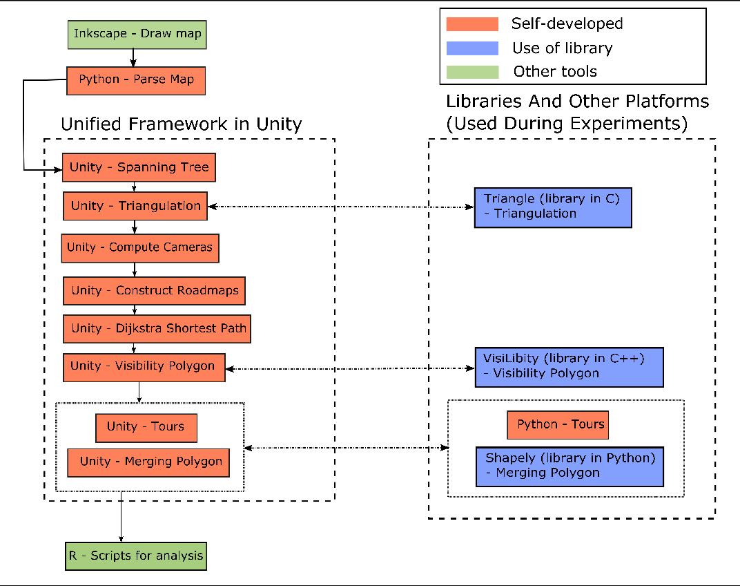 PDF] Exhaustive Exploration Strategies for NPCs - Semantic