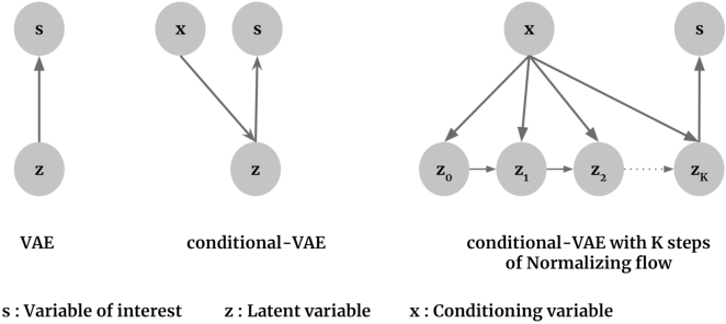 Figure 1 for Uncertainty quantification in medical image segmentation with Normalizing Flows