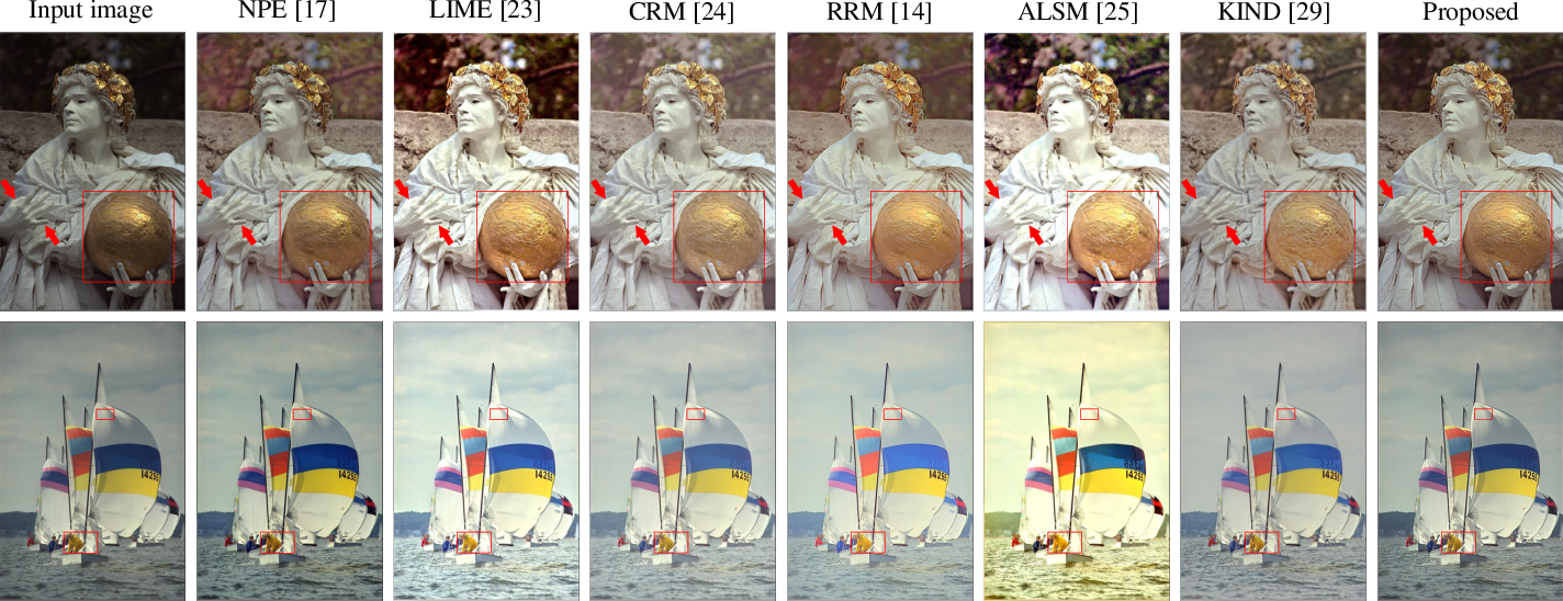 Figure 3 for Visual Perception Model for Rapid and Adaptive Low-light Image Enhancement