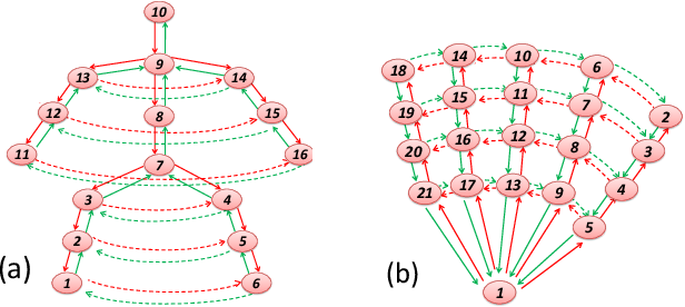 Figure 3 for Feature Boosting Network For 3D Pose Estimation