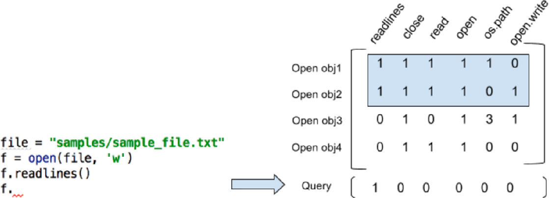 Figure 5 from Collective Intelligence for Smarter API