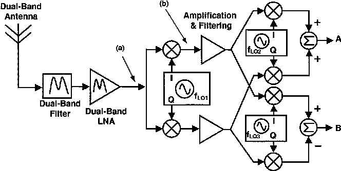 master thesis low noise amplifier Low-noise amplifier design (lna) is a critical step when designing a  the  purpose of this master thesis is to design and implement a 6-9 ghz.