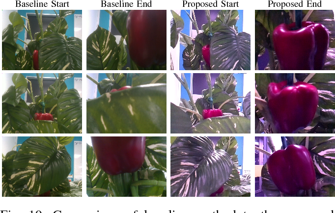Figure 2 for 3D Move to See: Multi-perspective visual servoing for improving object views with semantic segmentation