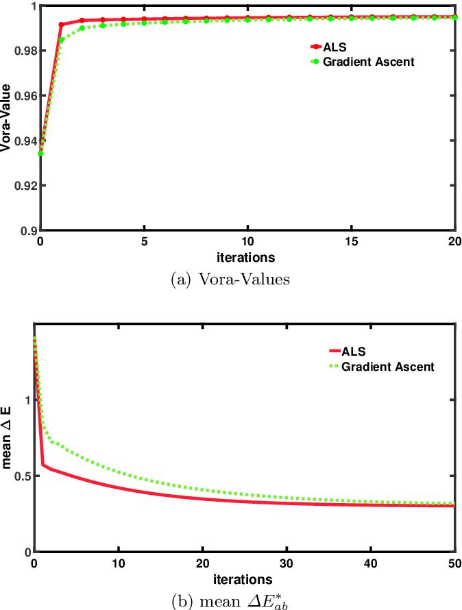Figure 4 for Unifying Optimization Methods for Color Filter Design