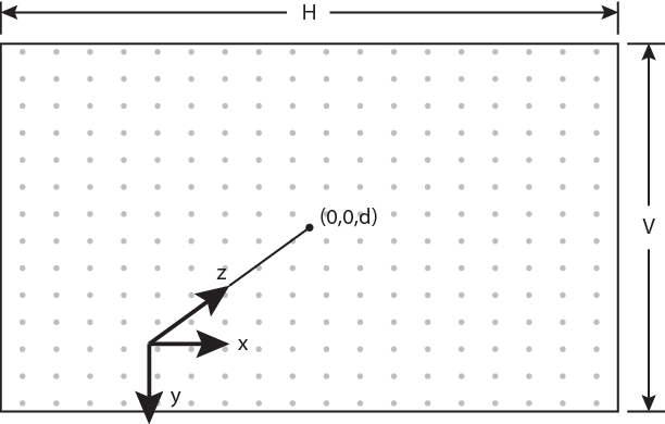 Figure 4 for On the Covariance of ICP-based Scan-matching Techniques