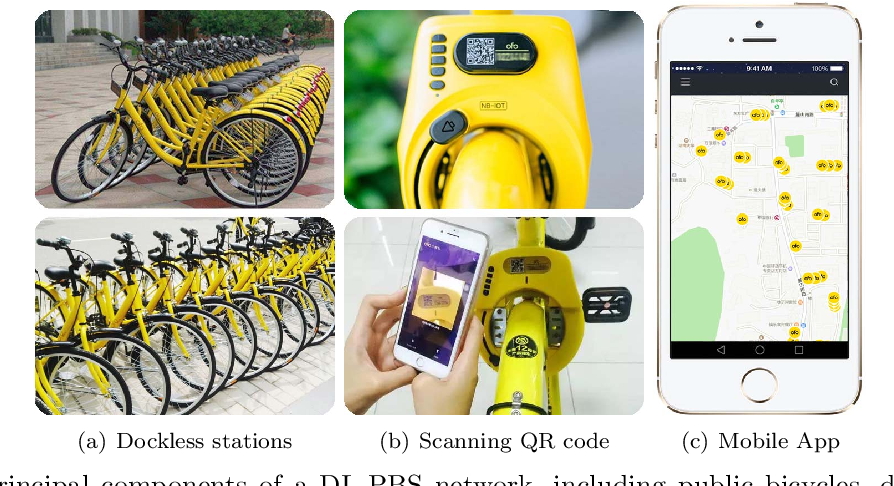 Figure 3 for Dynamic Planning of Bicycle Stations in Dockless Public Bicycle-sharing System Using Gated Graph Neural Network
