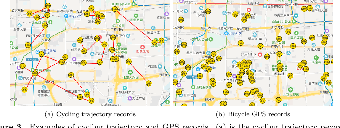 Figure 4 for Dynamic Planning of Bicycle Stations in Dockless Public Bicycle-sharing System Using Gated Graph Neural Network