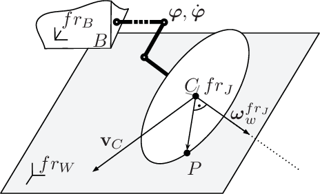 Figure 2 for Efficient Kinematic Planning for Mobile Manipulators with Non-holonomic Constraints Using Optimal Control