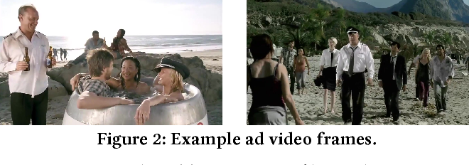 Figure 3 for Looking Beyond a Clever Narrative: Visual Context and Attention are Primary Drivers of Affect in Video Advertisements