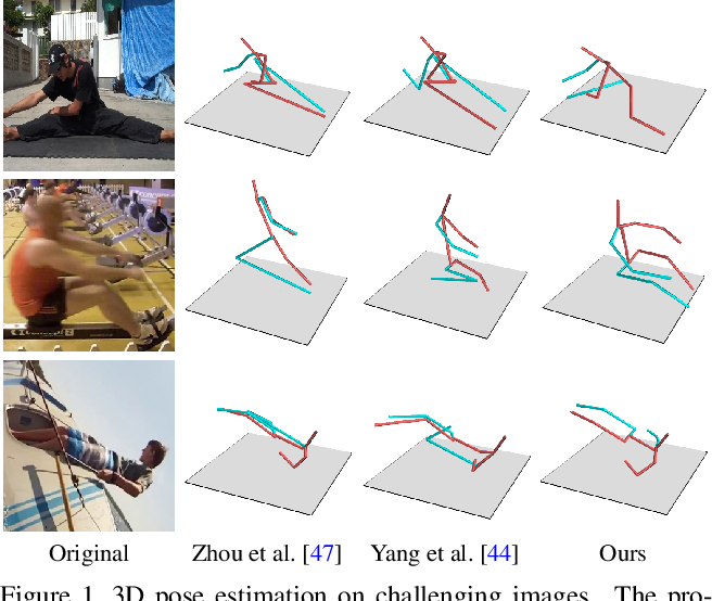 Figure 1 for Generalizing Monocular 3D Human Pose Estimation in the Wild