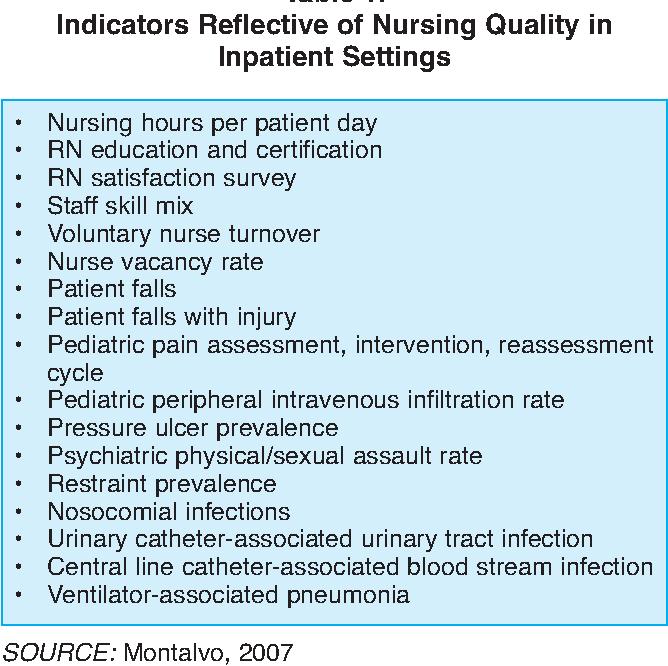 Ambulatory Nurse Certification Free Professional Resume