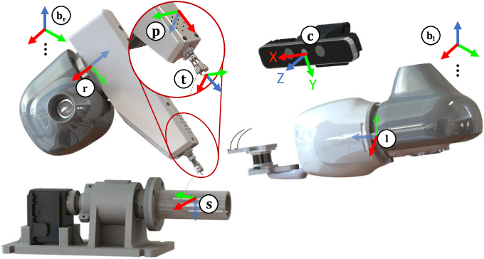 Figure 2 for Robotic Sewing and Knot Tying for Personalized Stent Graft Manufacturing