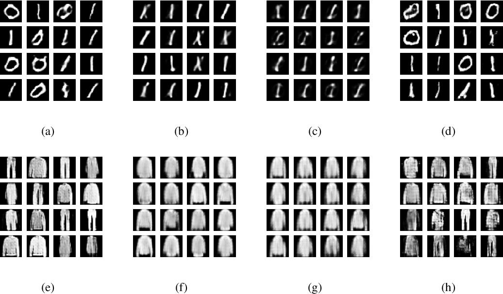 Figure 2 for Bias-Free FedGAN