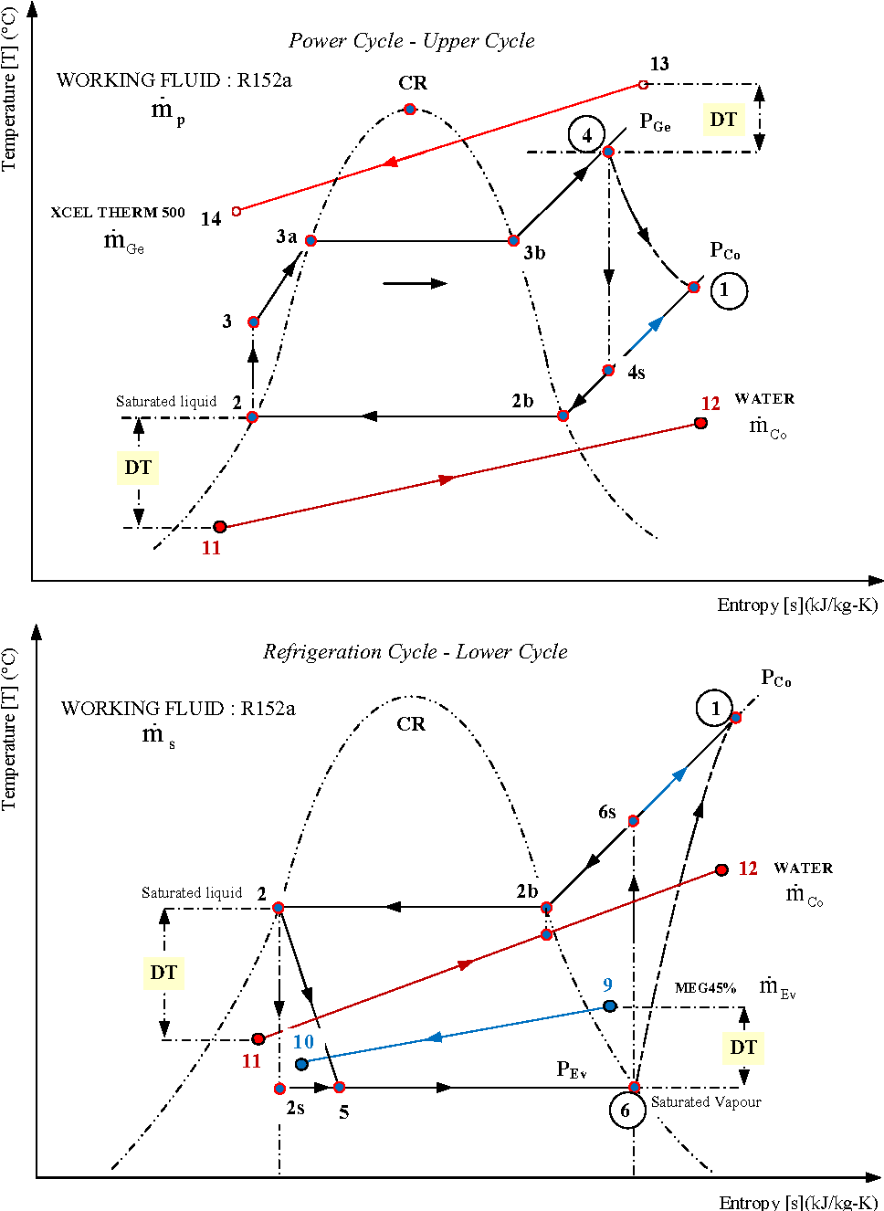 Equivalent temperature enthalpy diagram for the study of ejector equivalent temperature enthalpy diagram for the study of ejector refrigeration systems semantic scholar pooptronica Choice Image