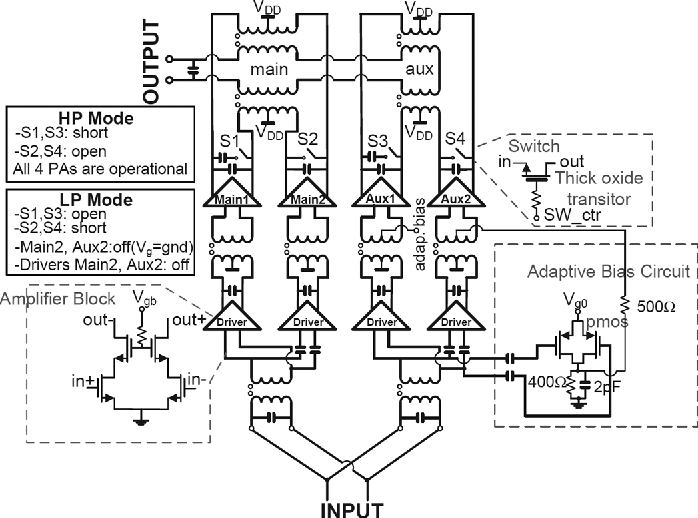 Figure 21 From Dual Mode Cmos Doherty Lte Power Amplifier With