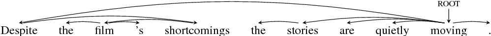 Figure 1 for Dependency-based Convolutional Neural Networks for Sentence Embedding