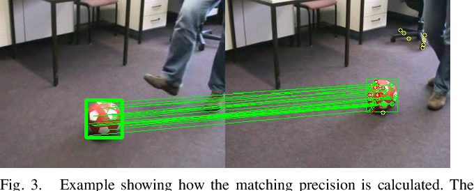 Figure 3 for Feature Descriptors for Tracking by Detection: a Benchmark