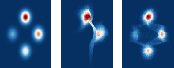 Figure 1 for Neural Autoregressive Flows
