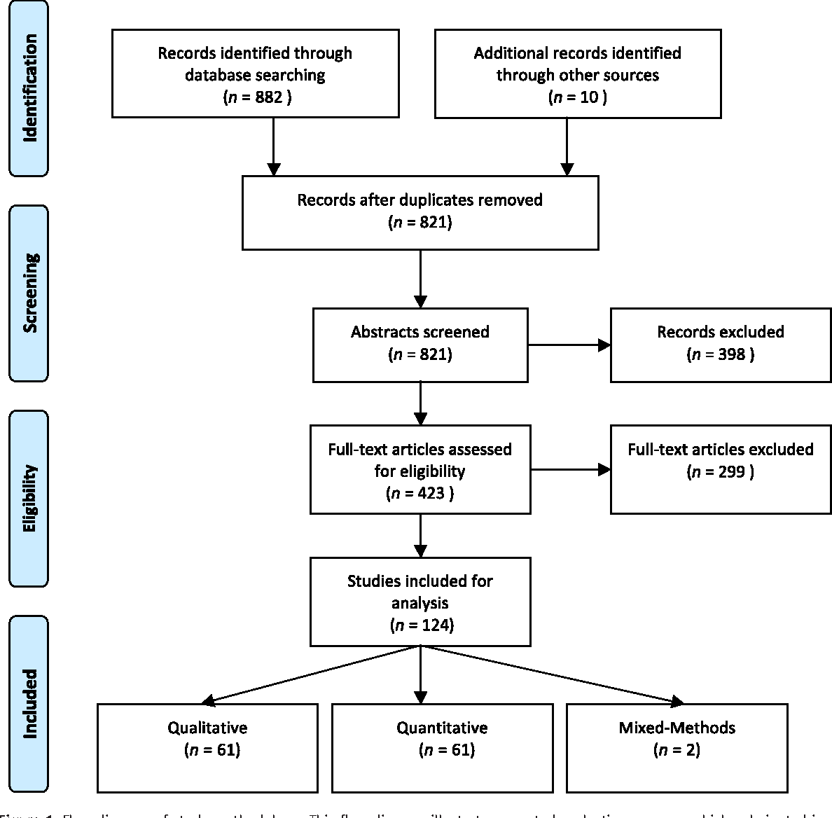 Patient and family involvement in adult critical and intensive care