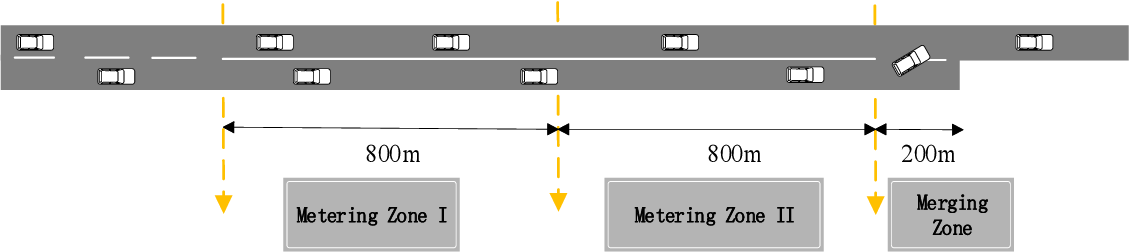 Figure 1 for Cooperative Highway Work Zone Merge Control based on Reinforcement Learning in A Connected and Automated Environment