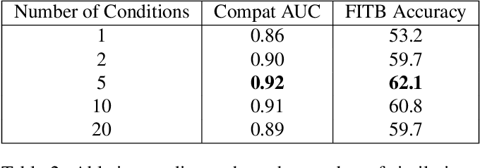 Figure 4 for Learning Similarity Conditions Without Explicit Supervision