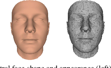 Figure 4 for FML: Face Model Learning from Videos