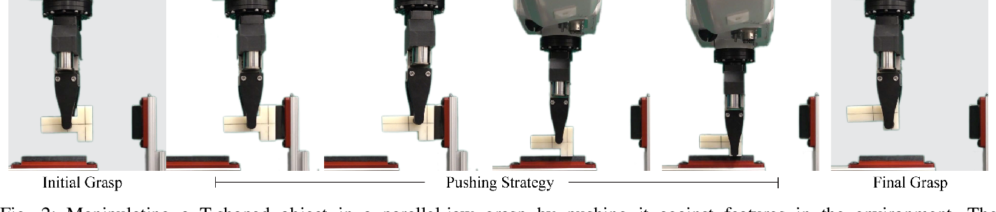 Figure 4 for In-Hand Manipulation via Motion Cones