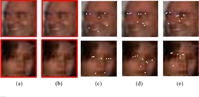 Figure 1 for Landmark Detection in Low Resolution Faces with Semi-Supervised Learning