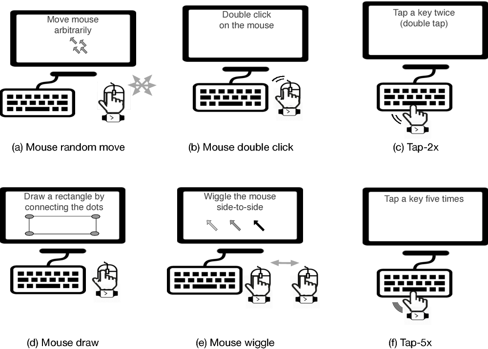 Figure 4 from SAW: Wristband-based Authentication for