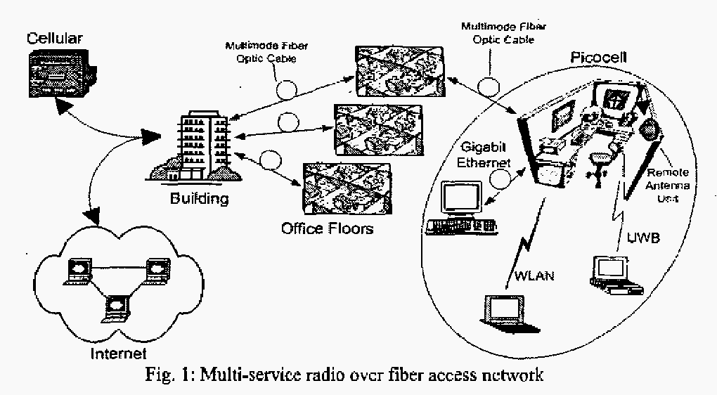 Wired Network Diagram Office