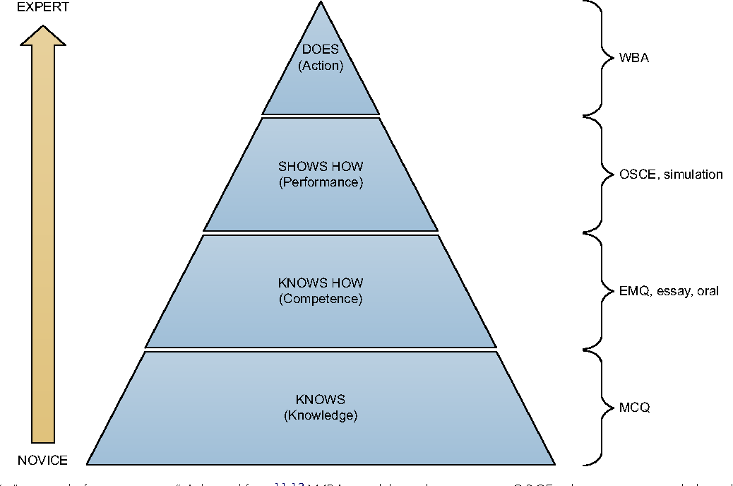 Figure 1 from