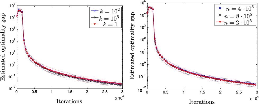 Figure 2 for The asymptotics of ranking algorithms
