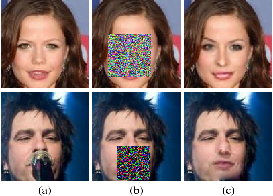 Figure 1 for Generative Face Completion