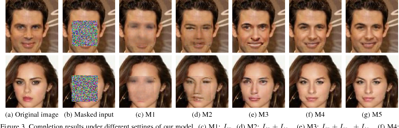 Figure 4 for Generative Face Completion