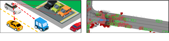 Figure 1 for Perceive, Attend, and Drive: Learning Spatial Attention for Safe Self-Driving