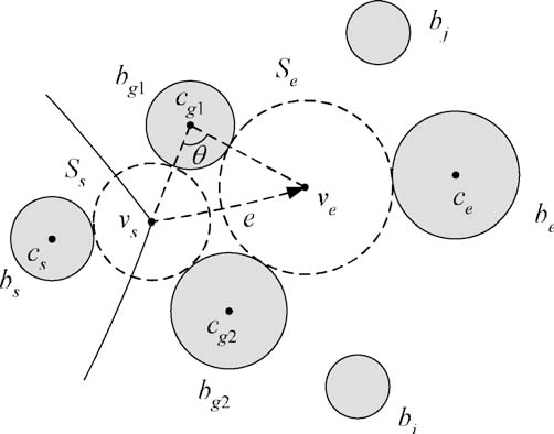 Euclidean voronoi diagram of 3d balls and its computation via figure 3 ccuart Choice Image