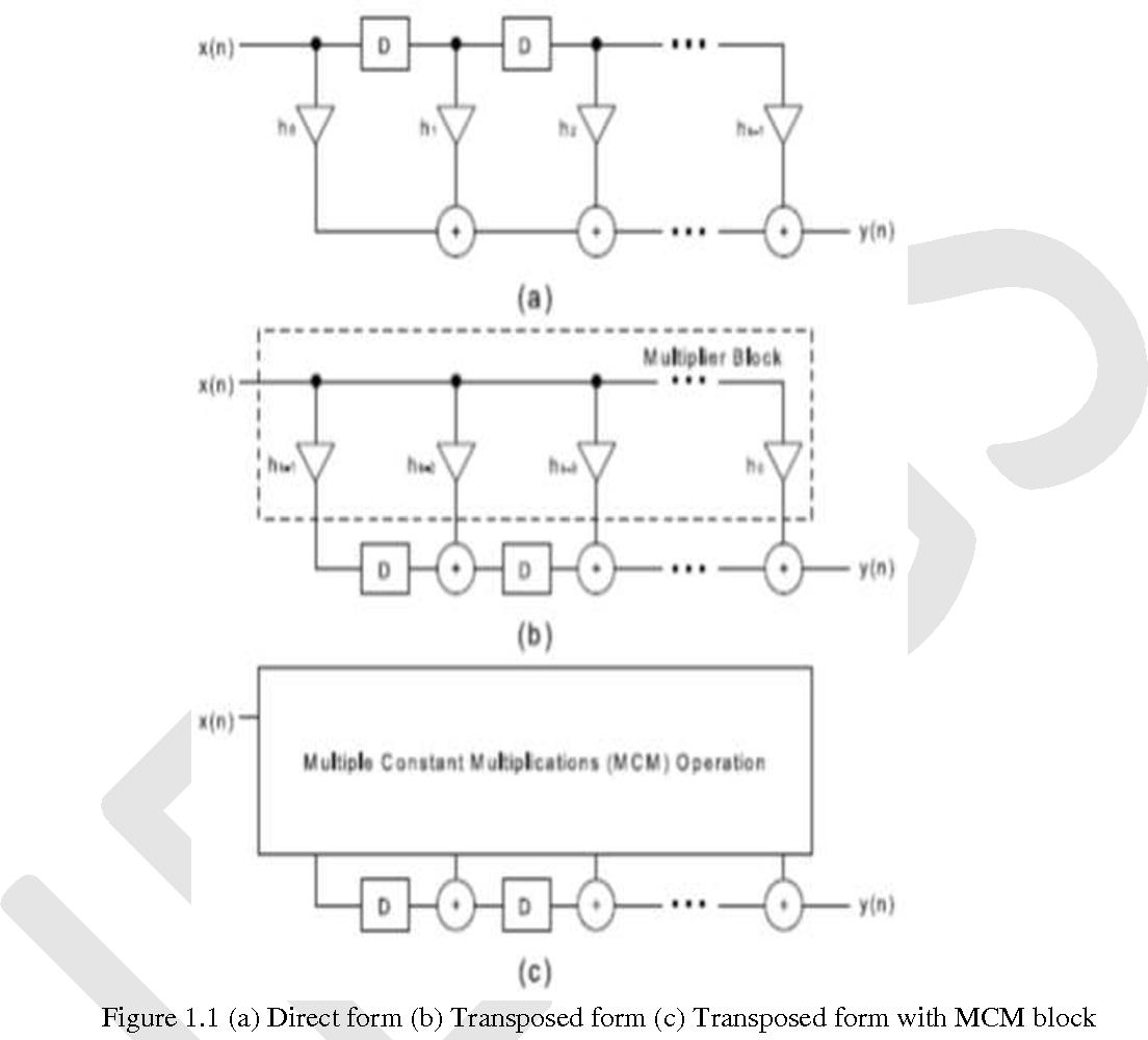 Fpga Implementation of Fir Filter in Signal Processing - Semantic Scholar