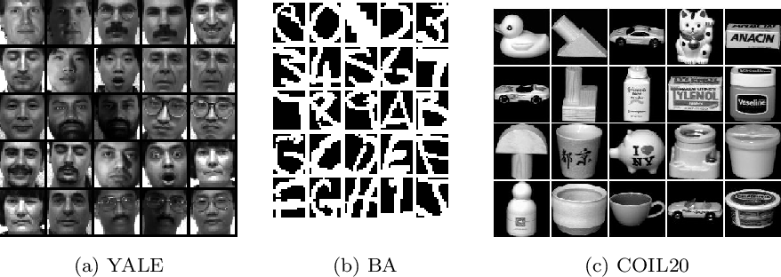 Figure 4 for Structured Graph Learning for Clustering and Semi-supervised Classification