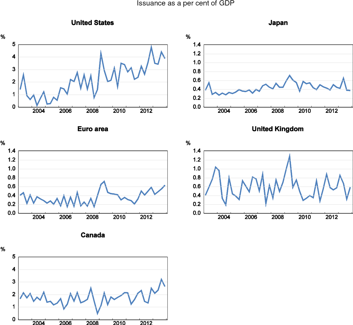 figure 11 from no 1168 investment gaps after the crisis semantic
