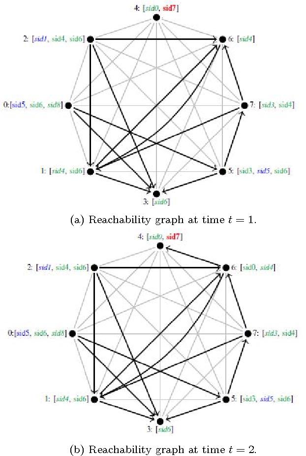 Hr Diagram Graph