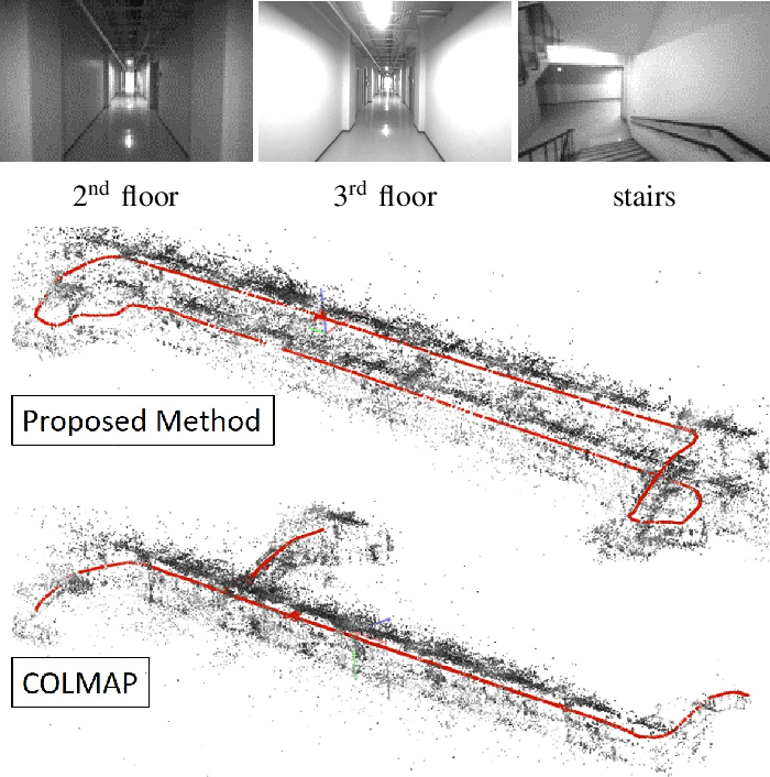 Figure 1 for VIO-Aided Structure from Motion Under Challenging Environments