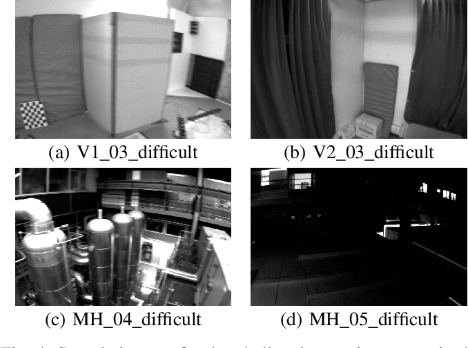 Figure 4 for VIO-Aided Structure from Motion Under Challenging Environments