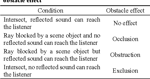 PDF] Schematic interface of sound creation for computer